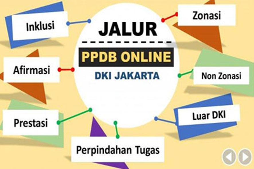 PPDB di Jakarta Dibuka 15 Juni, Pendaftaran Dilakukan Secara Online