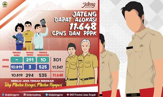 Prov. Jateng Buka Lowongan 11.648 CPNS, PPPK dan PPPK GURU